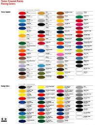 Testors Paint Chart By Testors Corp Hobby Bunker
