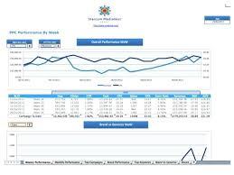 Weekly Marketing Report Template Weekly Marketing Report Template Format In Excel