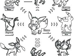 Turn Picture Into Coloring Page Pictures Pages Crayola Your