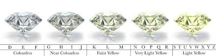 Fluorescence Diamond Gemstone Diamond Bespoke