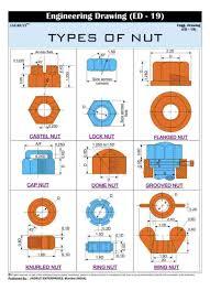 Jagruti Type Of Nut Engineering Drawing Wall Chart Technical