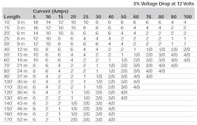 12v Wiring Chart Wiring Diagram