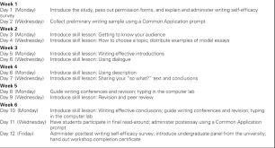 College Admission Essay College Admission Essay Workshop Schedule Download