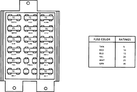 91 buick regal the fuse block glove one under owners manual 2003 Buick Regal Fuse Box Diagram 2003 Buick Regal Fuse Box Diagram #43 2000 buick regal fuse box diagram