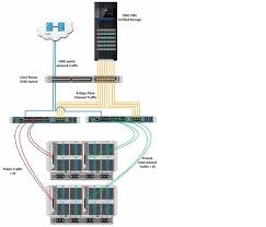 oracle real application cluster on cisco unified computing system in