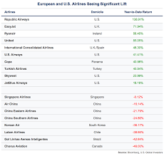is europe ready to take off com screen shot 2013 07 29 at 8 15 32 am