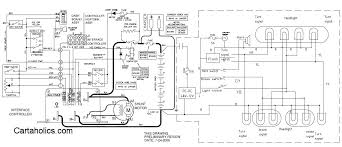 yamaha golf cart wiring diagram gas wiring diagram and schematic best 10 club car wiring diagram tutorial golf yamaha moto 4 wiring diagram 1000 ideas about gas golf carts on