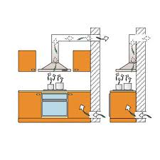 Hotte De Cuisine Evacuation Exterieure Design De Maison