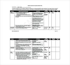 Safety Assessment Implementation Plan Example Template Project Pdf ...