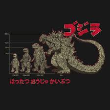 Godzilla Evolution Chart Godzilla Evolution Shirtigo