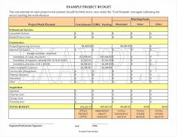 Construction Budgeting Project Management Budget Worksheet Chartmplate Excel Spreadsheets