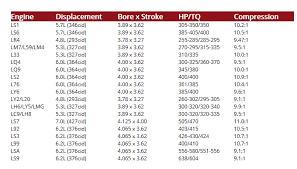 240sx lsx build service je import performance 6.0 Oil Flow Diagram at Lq4 6 0 Wiring Harness Conversion Diagram
