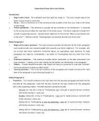 Explanatory Essay Format Informational Essay Format Example Of An Explanatory Essay