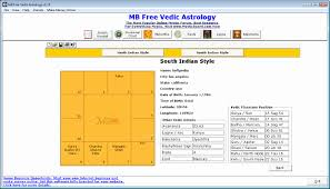 My Vedic Astrology Chart 25 Most Popular Which Divisional Chart For Career In Vedic