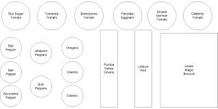 Small Picture Vegetable Garden Design Plans Template The Garden Inspirations