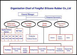 Wholesale 2ml Colorful Mini Nonstick Silicone Jars Dab Silicone Wax Container Alibaba Com
