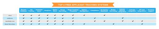 Resume Tracking