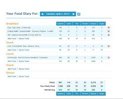 Diet Plan To Lose Weight After C Section Diet Made Easy