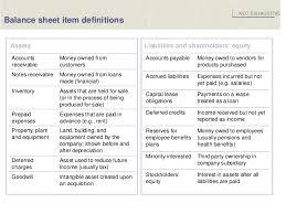 definitions of balance sheet problem solving