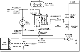 fuel pump connector diagram fuel image wiring diagram 88 chevy wiring harness under hood fuel pump relay and fues is ok on fuel pump