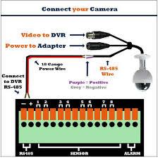 ptz camera install Ptz Camera Wiring Diagram Ptz Camera Wiring Diagram #9 ptz camera wiring diagram