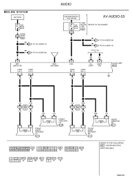 18417d1132927240 05 titan factory stereo wiring diagram audio1 05 titan factory stereo wiring diagram nissan titan forum on wiring diagram for parrot ck3100