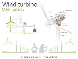 windmill diagram picture my wiring diagram windmill diagram images stock photos vectors shutterstock windmill diagram picture source windmill block diagram wiring diagram list wind turbine
