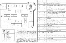 1991 Isuzu Trooper Fuse Box Diagram Isuzu Amigo