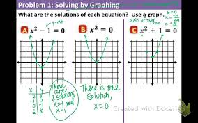 9 3 solving quadratic equations