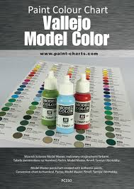 Revell Paint Conversion Chart To Model Master