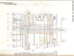 kawasaki kz 550 z 1982 roku dane techniczne zyski online kawasaki kz 550 schemat instalacji elektrycznej