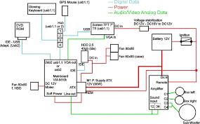 amp wire diagram amp image wiring diagram wiring diagram amplifier mp3car com on amp wire diagram