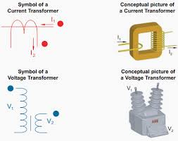 what is the difference between a current transformer a potential what is the difference between a current transformer a potential transformer