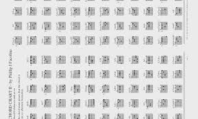 78 Prototypical Guitar Chords Finger Placement