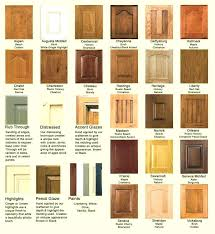 kinds of wood for furniture. Type Of Wood Furniture Types Cabinets Kitchen Awesome Different Kinds For