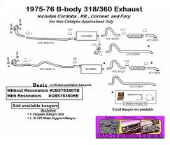 2005 grand cherokee body parts wiring diagram for car engine jeep wrangler body parts diagram also 152237304179 likewise hemi engine diagram blueprint likewise 2012 silverado trailer