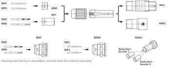 mrm neutrik modular system