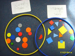 Sorting 2d Shapes Venn Diagram Ks1 Sorting Shapes Teaching Ideas Pinterest Math Sorting And Shapes