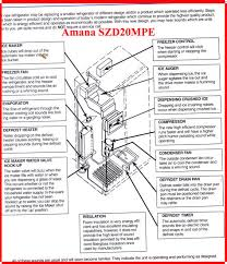 amana dryer wiring diagram wirdig board wiring diagram in addition whirlpool refrigerator wiring diagram