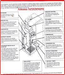 amana dryer wiring diagram wirdig board wiring diagram in addition whirlpool refrigerator wiring diagram