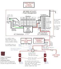 northstar camper wiring diagram great installation of wiring diagram • northstar campers wiring diagrams wiring library rh 25 codingcommunity de airstream wiring diagram airstream wiring