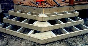 building deck stairs. Plain Building Outside Corner Box Step Framing Details In Building Deck Stairs
