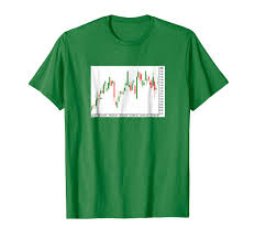 Amazon Com Stock Market Chart T Shirt For Technical Traders