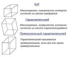Презентация к уроку математики по теме Многогранники класс Многогранник поверхность которого состоит из шести квадратов Многогранник п