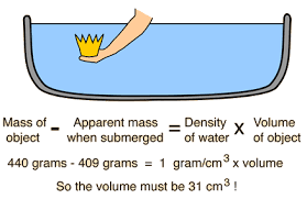 volume of water equation. hmm! the crown seems lighter under water! volume of water equation