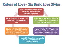 Love Attraction Impressive Love Or Attraction