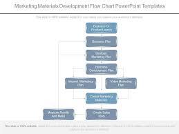 Marketing Materials Development Flow Chart Powerpoint