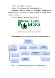 Отчет о прохождении учебной практики по профессиональному модулю  Отчёт по практике Отчет о прохождении учебной практики по профессиональному модулю ПМ 01
