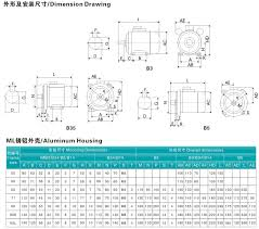 Iec Electric Motor Frame Size Chart Motor Frame Dimensions Iec Best Frames 2018