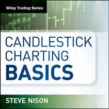 Steve Nison Candlestick Charts Candlestick Charting Basics Steve Nison 9781592802296
